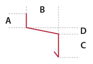 Ikkunalistojen mittausohje